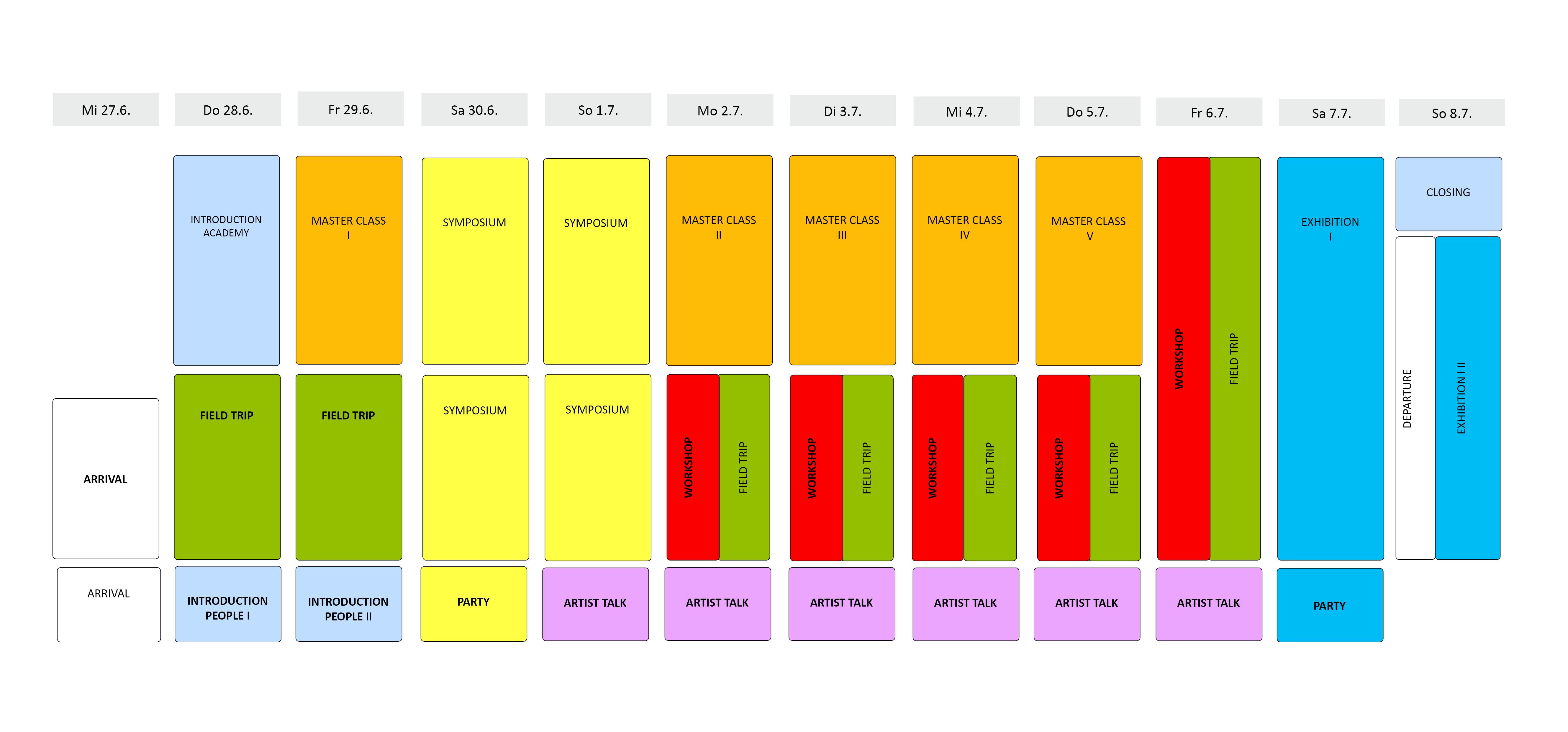neu3_Zeitplan_AAA_einfach_mb